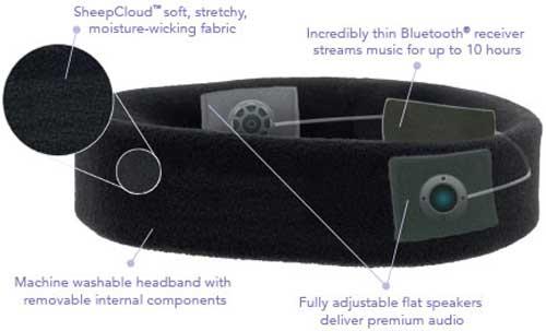 sleep Phones headband